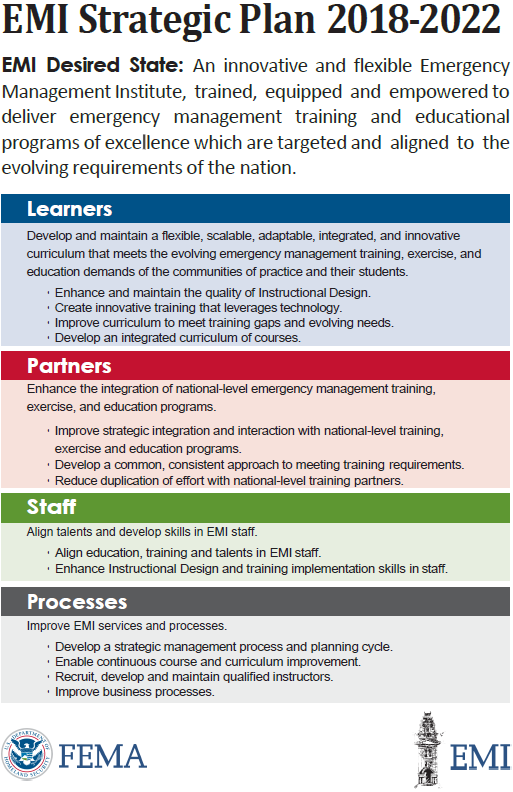 EMI Strategic Plan 2018-2022.PNG